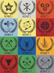 distritos de panem